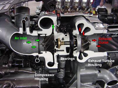 turbo_cutaway.jpg