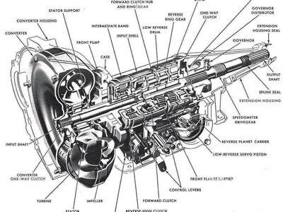 ford c6 automatic transmission diagram  ford  auto wiring