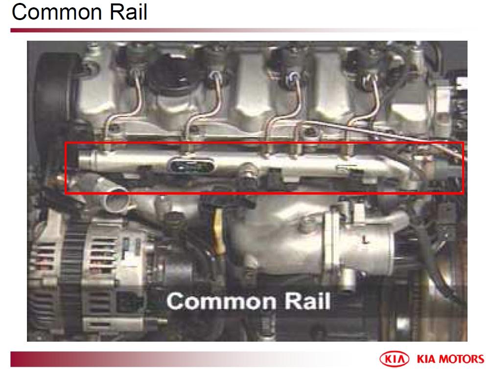 Sensor Rail Sorento.jpg