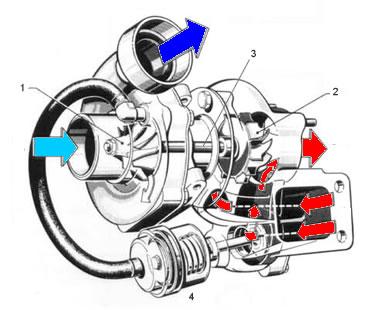 turbo-esquema.jpg