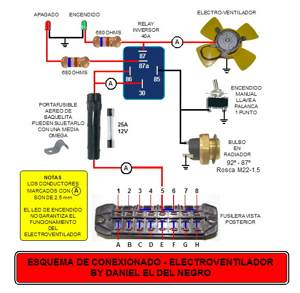 instalar el electro ventilador directo