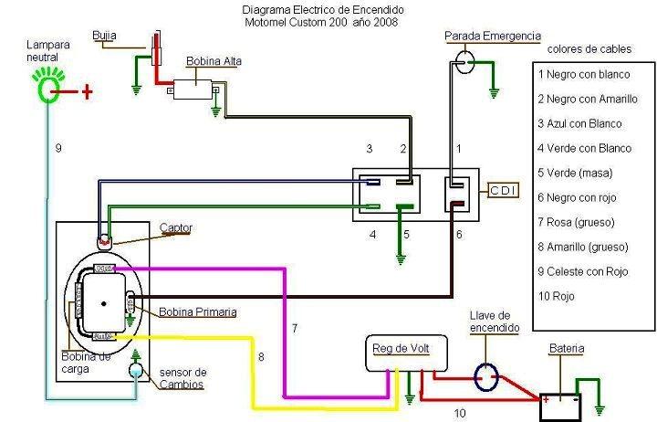 diagrama de aranque de la custom 200.jpg