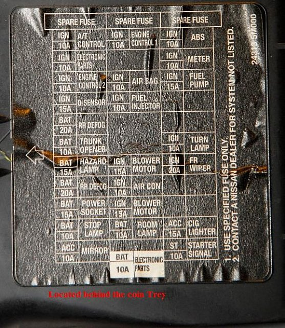 2000 Nissan Sentra Fuse Box Location