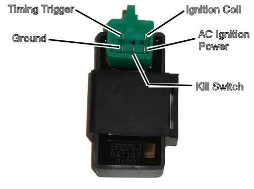 cdi wiring diagram 5 pin.jpg