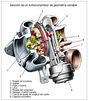 turbo-vt.jpg